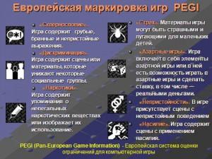 Европейская маркировка игр PEGI