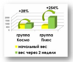 eda-pod-lupoy2.jpg
