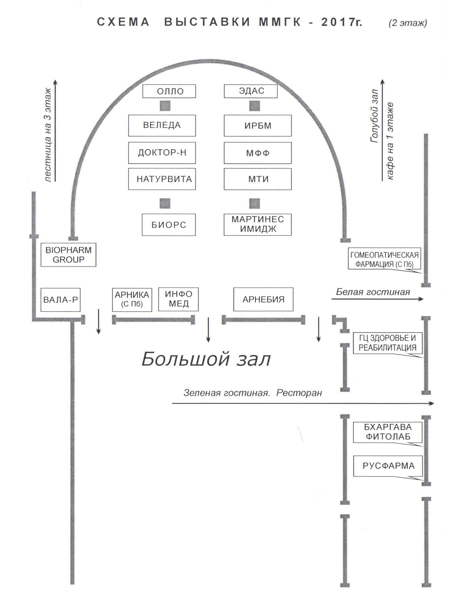 Схема выставки ММГК 2017 2 этаж